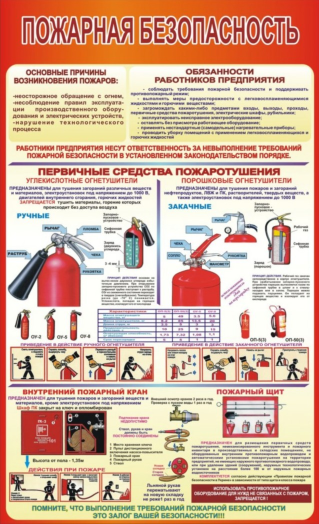 Пожарная безопасность монтаж схема